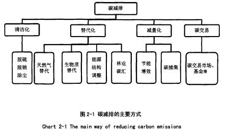 2019年廣西低碳經濟_廣西發展低碳經濟的金融支持研究