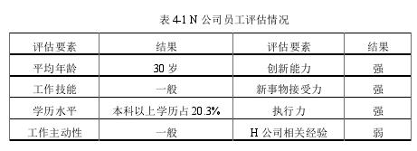图4-1N公司员工评估情况