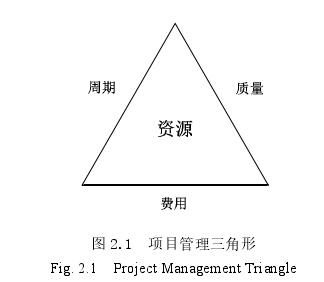 图 2.1项目管理三角形