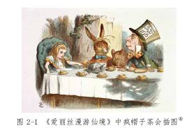 图 2-1 《爱丽丝漫游仙境》中疯帽子茶会插图