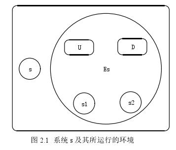 图 2.1系统 s 及其所运行的环境
