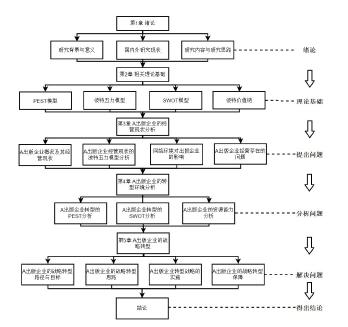 技术路线图