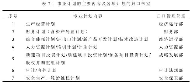 表 2-1 事业计划的主要内容及各项计划的归口部室