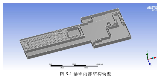 图 5-1 基础内部结构模型