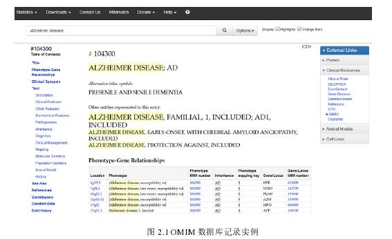 图 2.1 OMIM 数据库记录实例