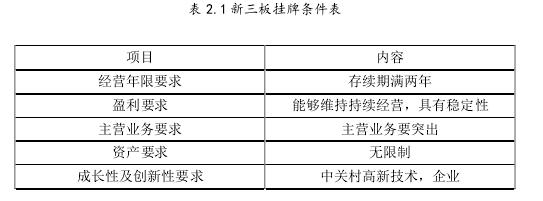 表 2.1 新三板挂牌条件表