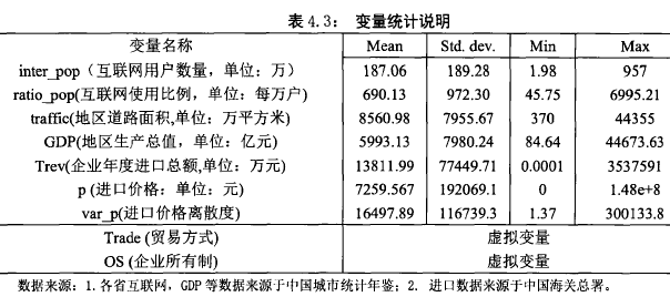 表4.3:变量统计说明
