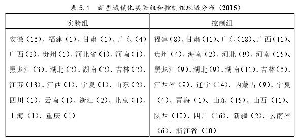表 5.1新型城镇化实验组和控制组地域分布(2015)