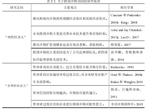 表 2. 1关于跨国并购动因的研究现状