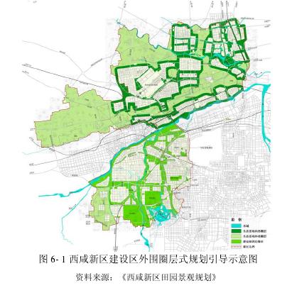 图 6- 1 西咸新区建设区外围圈层式规划引导示意图