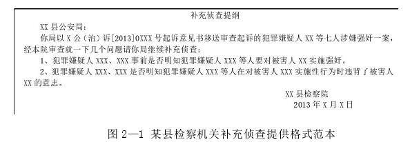 图 2—1 某县检察机关补充侦查提供格式范本