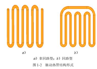 图 1-2 脉动热管结构形式