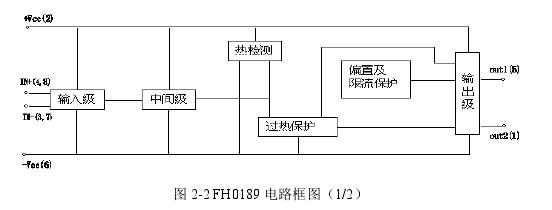 图 2-2 FH0189 电路框图(1/2)