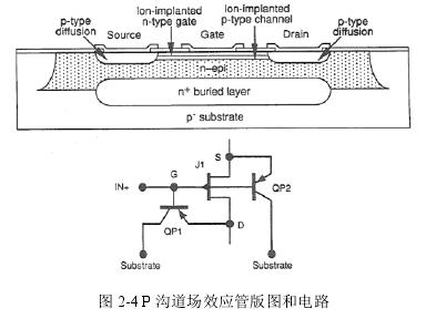 图 2-4 P 沟道场效应管版图和电路