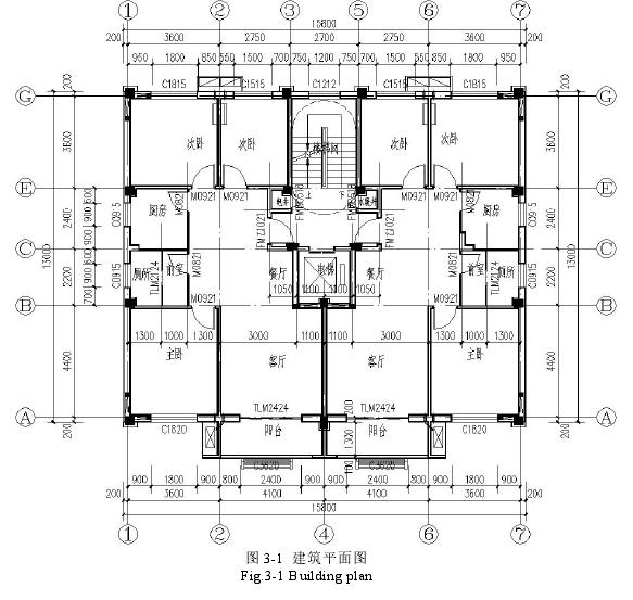 图 3-1 建筑平面