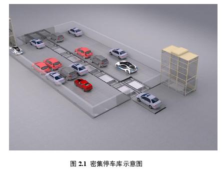 图 2.1 密集停车库示意图