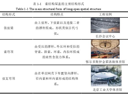 表 1-1 索結構屋蓋的主要結構形式