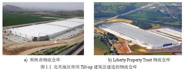 图 1.1T 北美地区使用 Tlt -up 建筑法建造的物流仓库