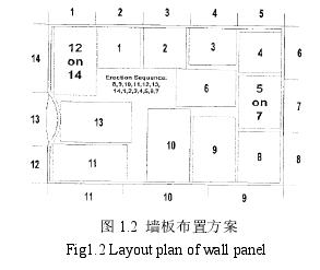 图 1.2T 墙板布置方案