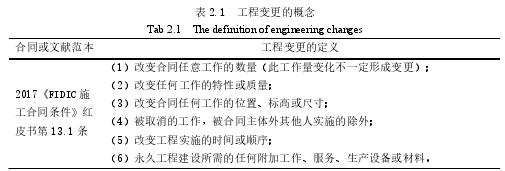 表 2.1工程變更的概念