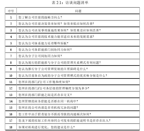 表 2.1:访谈问题清单