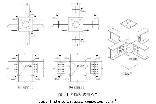 图 1-1 内隔板式节点