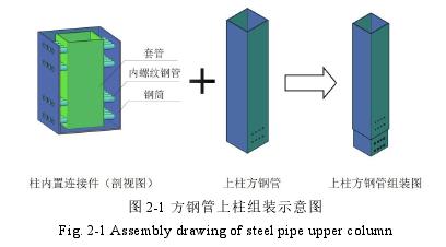 图 2-1 方钢管上柱组装示意图