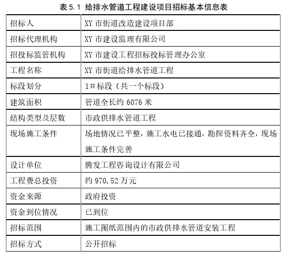 表 5.1 給排水管道工程建設項目招標基本信息表