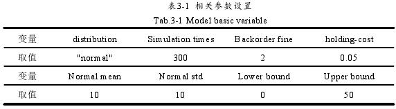 表3-1 相关参数设置