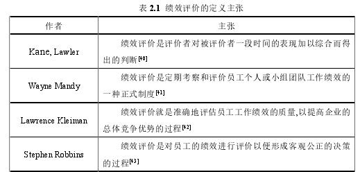 表 2.1绩效评价的定义主张