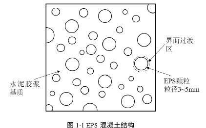 图 1-1 EPS 混凝土布局