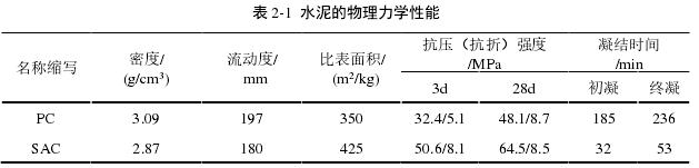 表 2-1 水泥的物理力学机能
