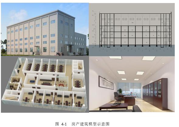 圖 4-1 房產建筑模型示意圖