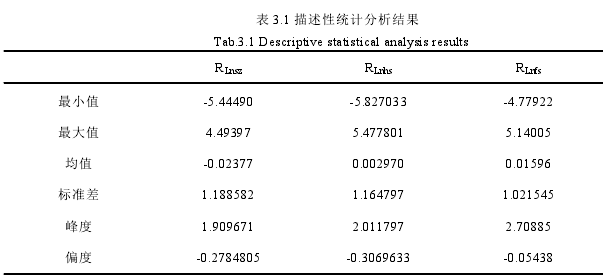 表 3.1 描述性统计分析结果