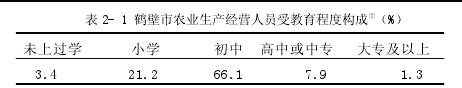 表 2- 1 鹤壁市农业生产经营人员受教育程度构成①(%)