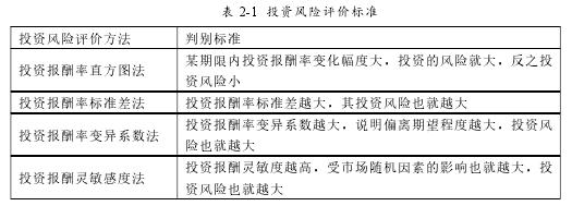 表 2-1 投资危险评估标准