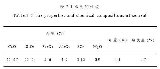 表 2-1 水泥的性能