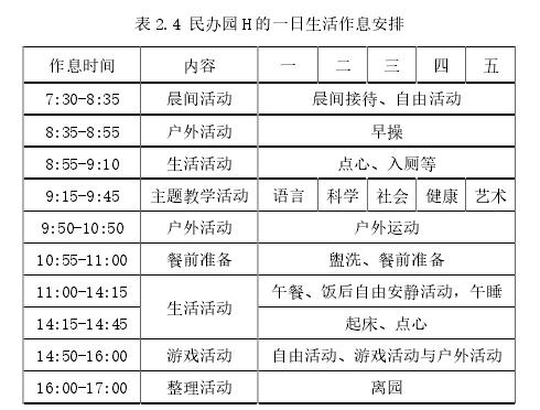 表 2.4 民办园 H 的一日生活作息安排