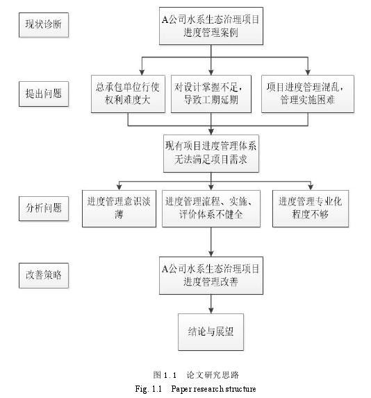 线路路径图