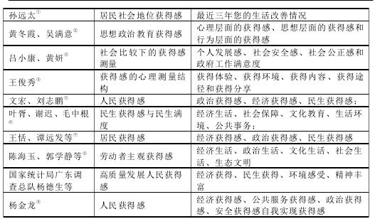 基于因子阐发的河南省住民取得感评价学习