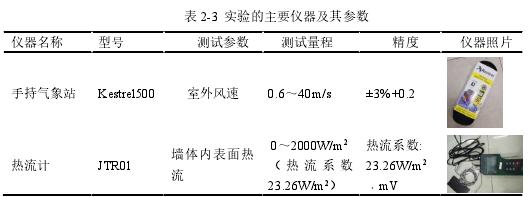 表 2-3 实验的主要仪器及其参数