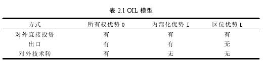 表 2.1 OIL 模子
