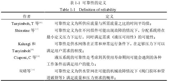 表 1-1 可靠性的定义