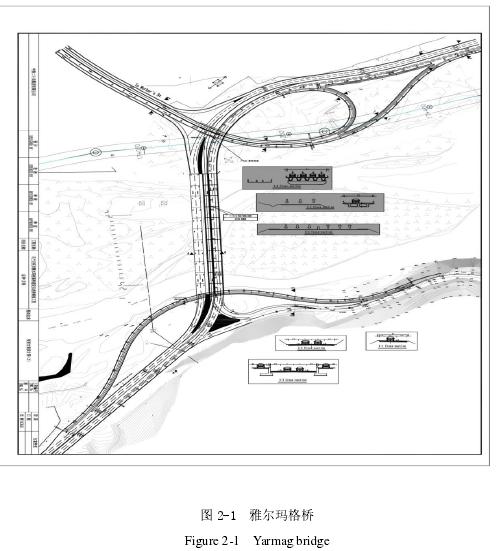 图 2-1 雅尔玛格桥