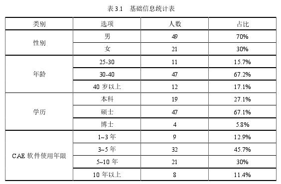 表 3.1 根本信息统计表