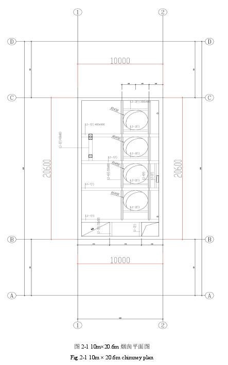 圖 2-1 10m×20.6m 煙囪平面圖
