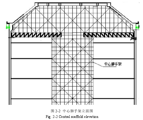 图 2-2 中心脚手架立面图
