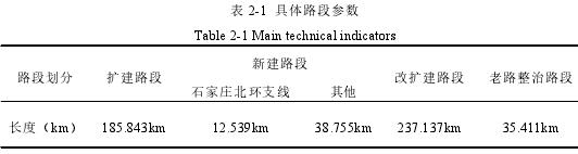 表 2-1 具体路段参数