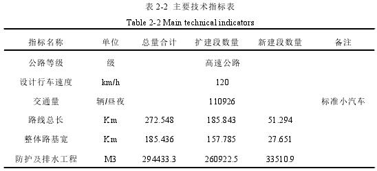 表 2-2 主要技术指标表