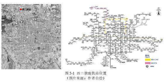圖 5-1 西二旗地鐵站位置